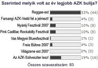poll_2